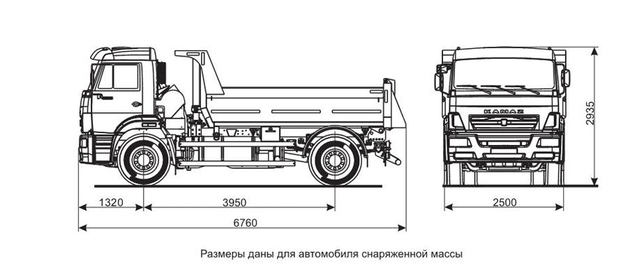 Самосвал камаз 53605 (4х2) характеристики