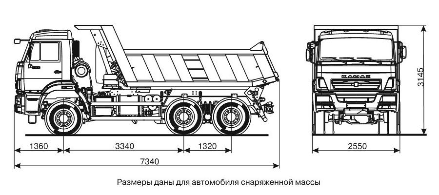 Самосвал КамАЗ-65111