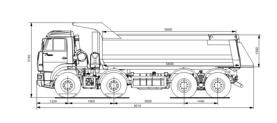 Самосвал КАМАЗ-65201 (8х4) технические характеристики