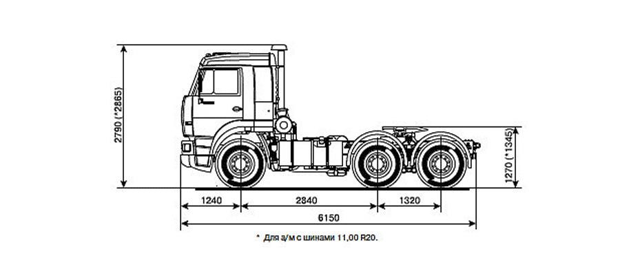 Седельный тягач камаз 65116-019 (Евро3) чертеж