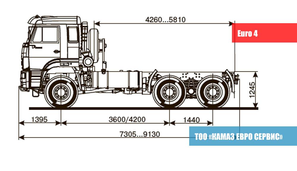 ШАССИ KAMAZ - 65225-43