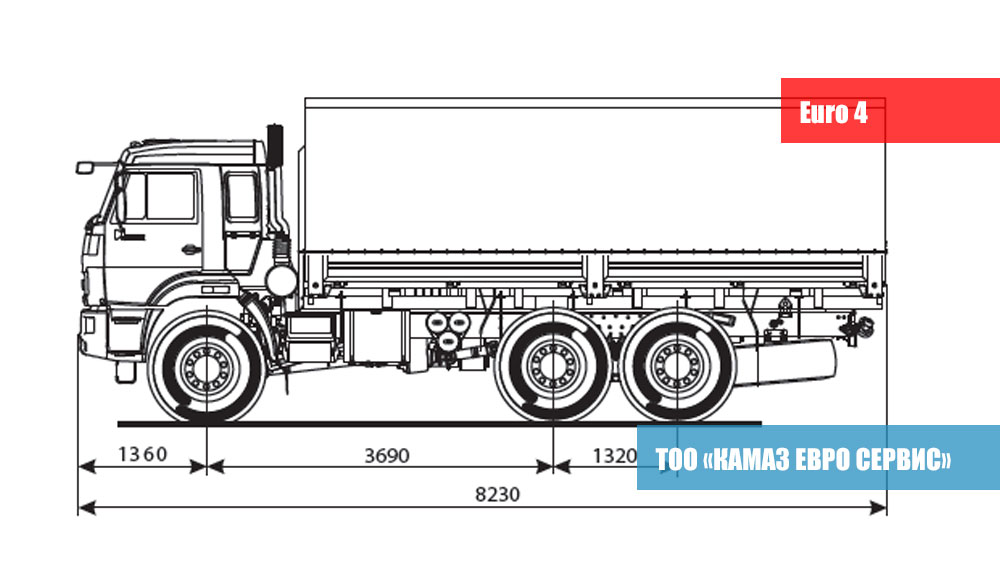 KAMAZ-43118-46