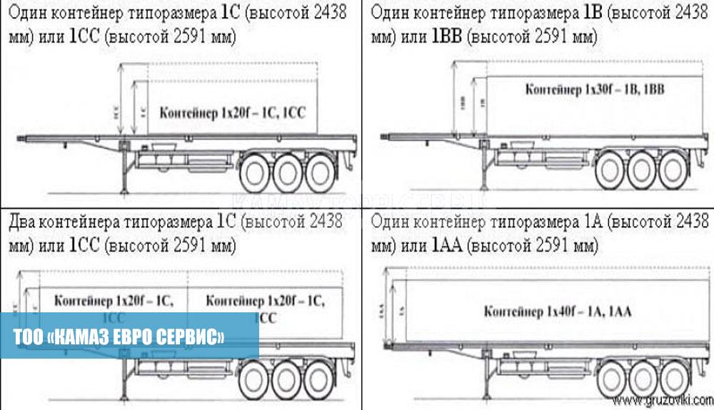 Полуприцеп-контейнеровоз-СЗАП-9915,3